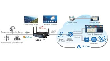 UTX-3117 IoT Gateway for Solar Power