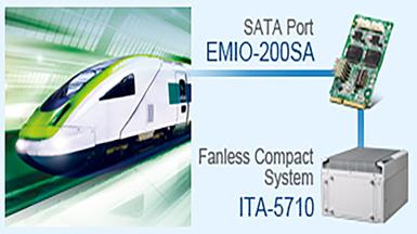 Quickly Extend Serial ATA Port for Railway NVR Application