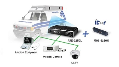 Flexible Modules Enable Real-time Video  for Ambulance Telemedicine
