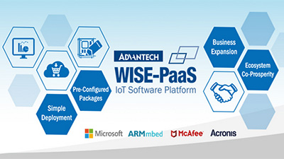 WISE-PaaS IoT Services and Software Marketplace