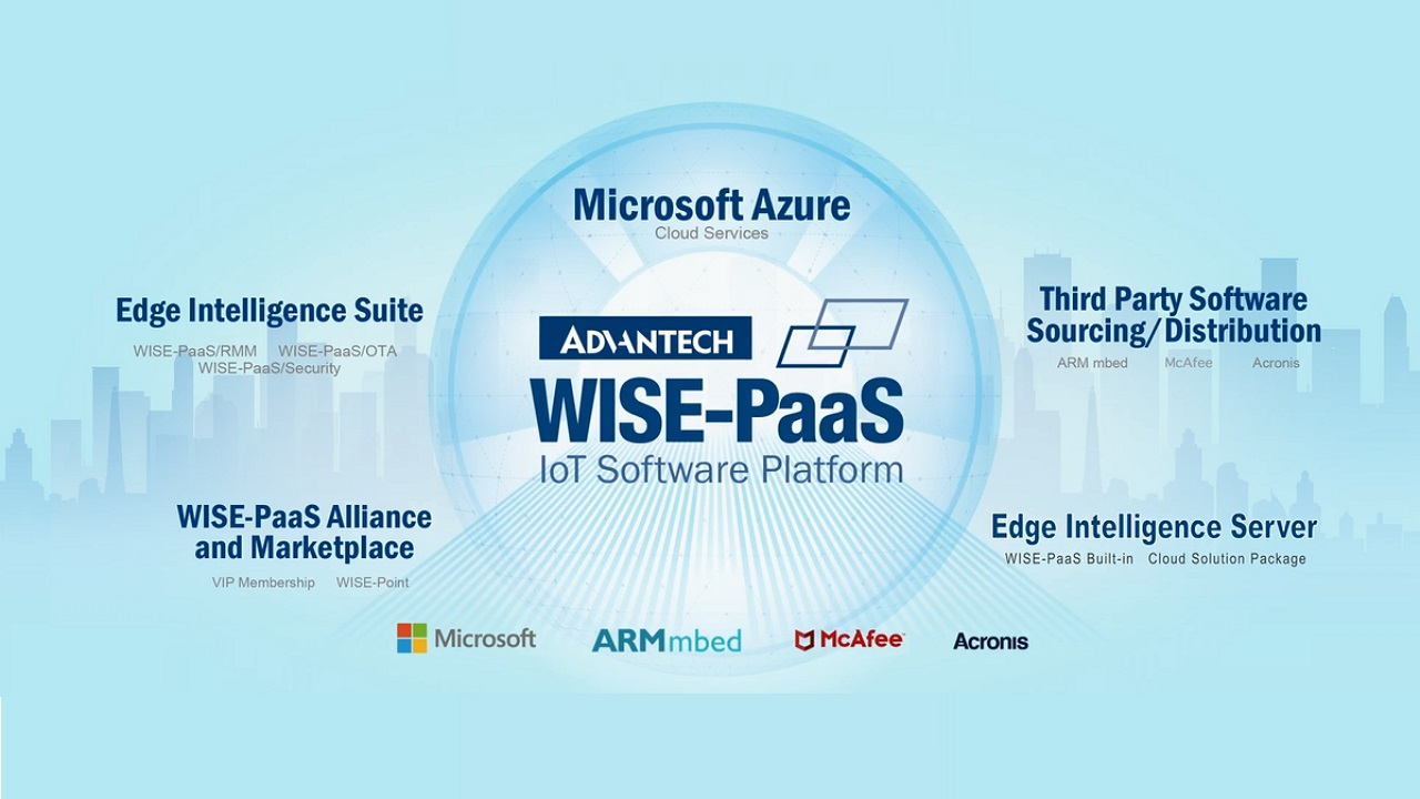 Moving to Cloud with Azure at WISE-PaaS Marketplace