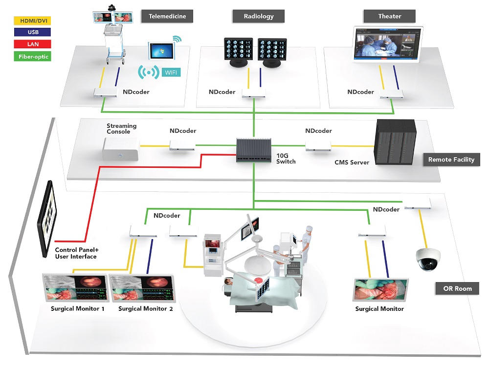 AVAS connection diagram