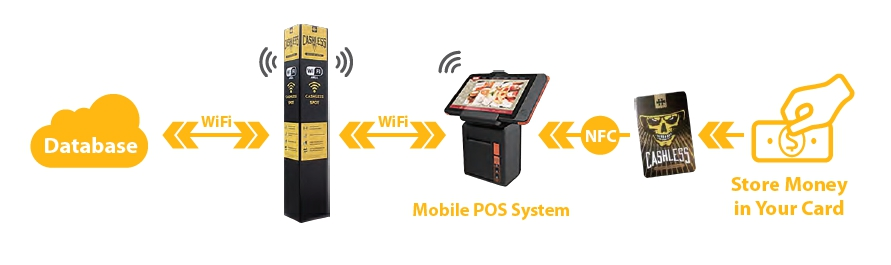 PayinTech Develops Advantech Mobile POS Solution for