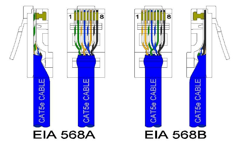 Usoc Wiring Configuration On Siemon Connector For Rj45 Wiring Diagram