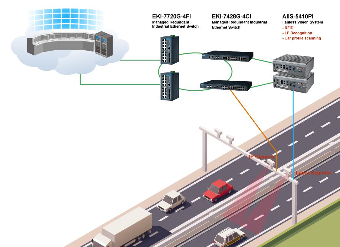 高速公路電子收費系統架構圖